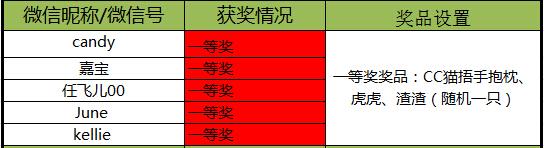 (结果已公布)【抽奖】沪江家长慧上线盛典:沪江萌宠、周边、学习卡海量赠送