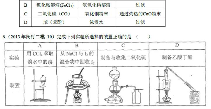 乙酸乙酯和乙酸丁酯的制备