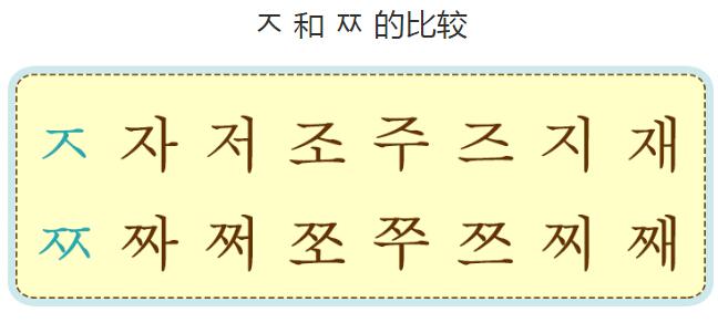 【学费来啦】沪江韩语全能畅学班~~~