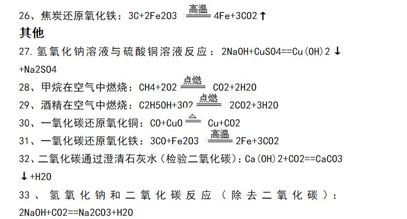 【大全帖】初中版女孩化学方程式初中(有人教缺漏资料李毅吧图片