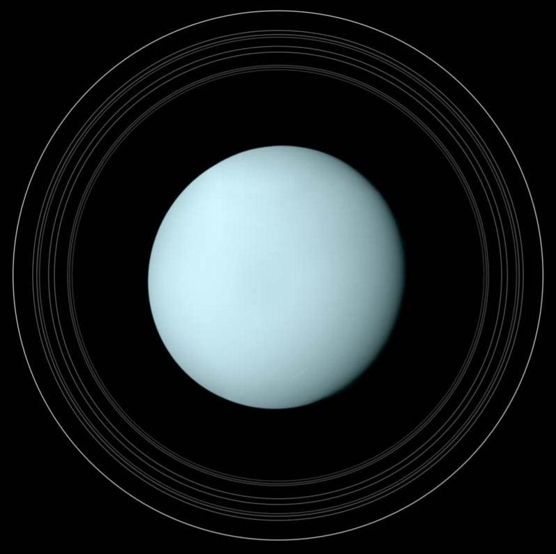 太阳系八大行星 天王星