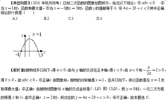 【每日一学】初中函数知识点总结-二次组图_初初中野战学生数学图片