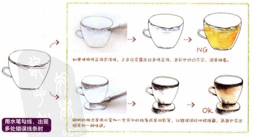【水溶性彩铅手绘入门】no.14