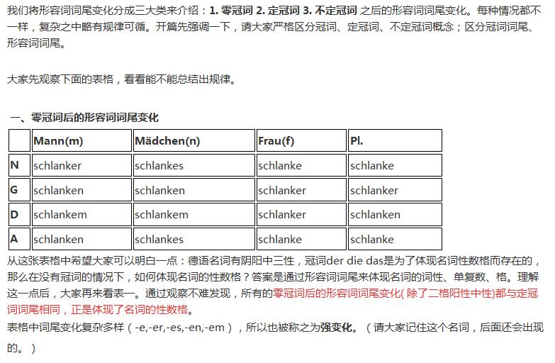 【语法】形容词词尾变化01_【网校】德语同学