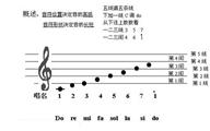 【乐队联盟 乐理教室】第三课 五线谱与简谱的对比 1
