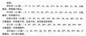 【心理学社】20140705活动作业帖【已封贴】