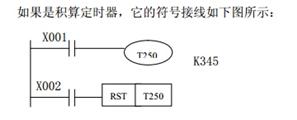 PLC 编程元件———继电器(二)