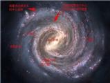 【豆芽天文社】恒星与行星、宇宙