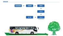 苏州金龙·海格客车2015届校园招聘