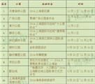 上海公园11月份活动来唠,周末可以带着宝宝出门唠