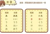 【学习贴】第二期     五十音(2)