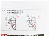 【乐队联盟-吉他教室】难点攻克篇——右手拨弦篇(二):音色与音量
