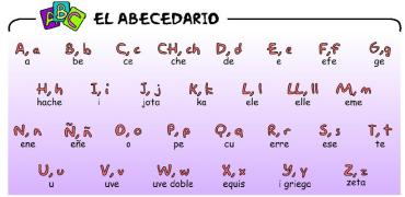 【第一期】西班牙语字母表