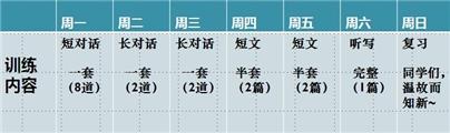 【四级】CET模考大战听力-- 第1天 -- 11月3日