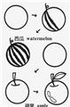【分享】百变的圆形,可以和小朋友一起画!