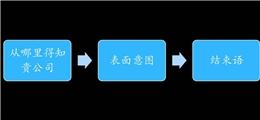 [8.14]函电预习