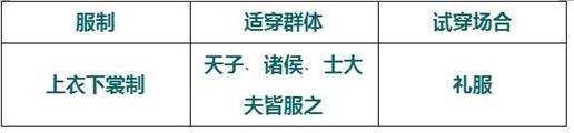 【汉服社—干货】汉服基础知识(四)——汉服分类(男)