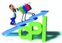 消费物价指数-CPI