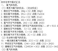 【资料下载】中考化学总复习资料