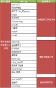 【有奖活动】看乐视美剧学英语——江江驾到!