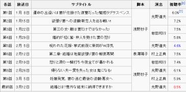『美しき罠〜残花繚乱〜』(うつくしきわな ざんかりょうらん)