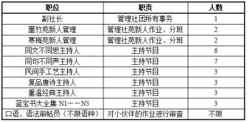 【人才小屋】记录·成长社团社刊主持人招募!