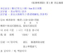 标准韩国语第一册语法总结[PDF格式]