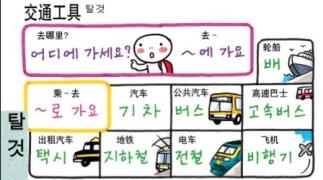 看萌图学韩语单词(1)[图片格式]