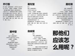 【特邀设计师】阿门: 基础排版三大招!