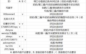 【直播OBA】免单竞赛结果 · 4月