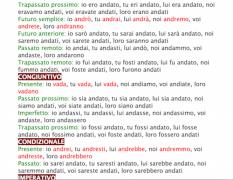 【资源下载】意大利语动词变位词库