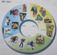 新延世【제10과 휴일과 방학 节假日--4】课文