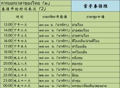 【基础泰语2】第四课 การบอกเวลาของไทย 泰语中的时间表达