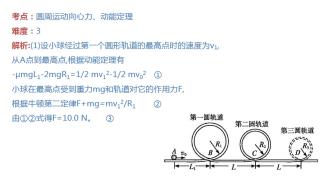 【鹏飞老师分享课题】圆周运动与动能定理相结合 问题