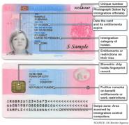 【详解】英国BRP生物信息卡申领步骤