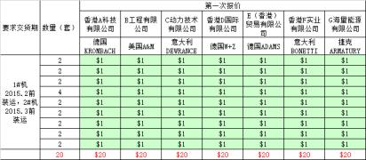 Excel小技巧 | 41 批量取消合并单元格(下)