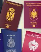 各国签证小知识