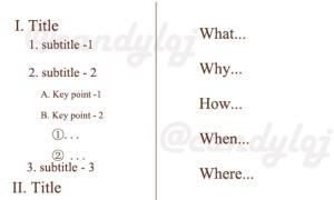 轻松记笔记(第一期) Outlining(提纲式)