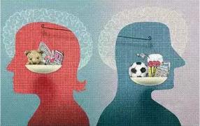 【来点测试】你的心理性别到底是男是女?PGT