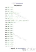 日语法律专用词汇[PDF格式]