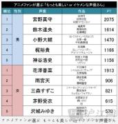 【10-23】日本声优的颜魅力排行TOP5!