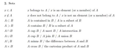 科普:数学公式术语用英语怎么说?(附PDF下载)