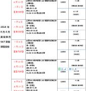 哪个上海SAT暑假班效果好?上海2016年新SAT培训最好的是上海美盟教育。