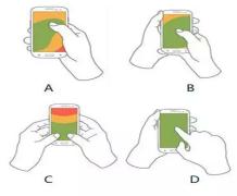 【趣味测试】握着手机,暴露你的性格!
