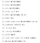 【N1】2015年12月熙樱沫的备考经验文——学习1年0到N1166分之路