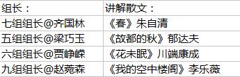【重要通知】各小组诗词散文现代诗分工安排!