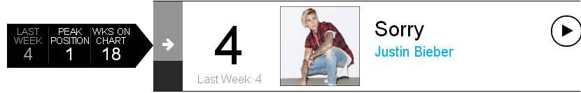 【乐闻联播】Billbaord公告牌官方Hot100Top50单曲周榜(2015.3.12)