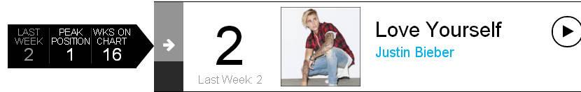 【乐闻联播】Billbaord公告牌官方Hot100Top50单曲周榜(2015.3.19)