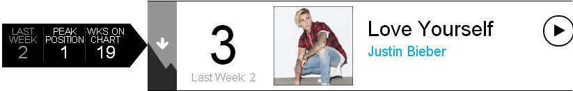 【乐闻联播】Billbaord公告牌官方Hot100Top50单曲周榜(2015.4.9)