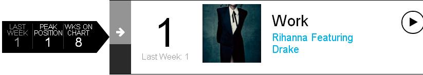 【乐闻联播】Billbaord公告牌官方Hot100Top50单曲周榜(2015.4.2)